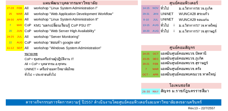 CoP-PSU-IT-Event-57-bottom13