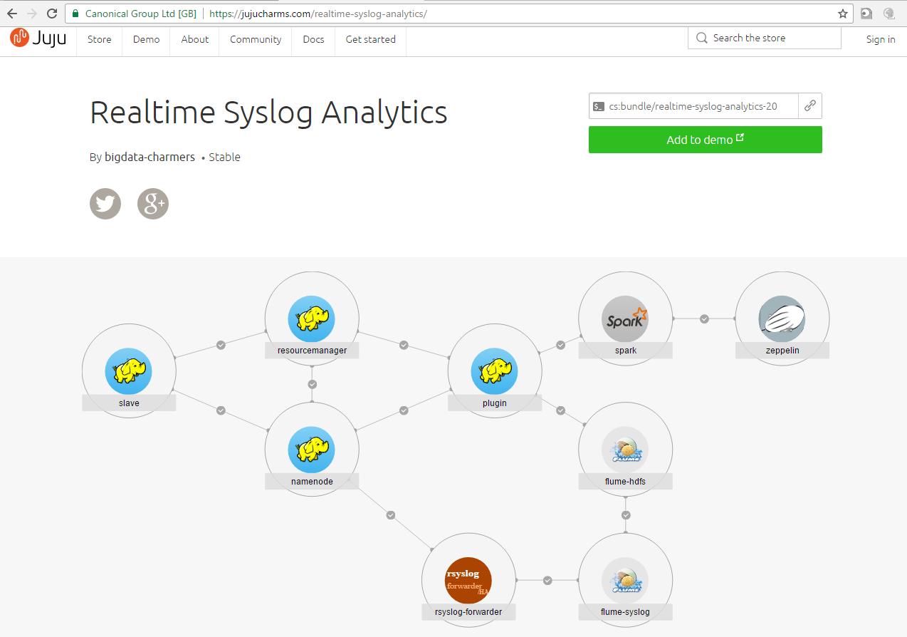 2559-11-21-10_16_18-realtime-syslog-analytics-_-juju